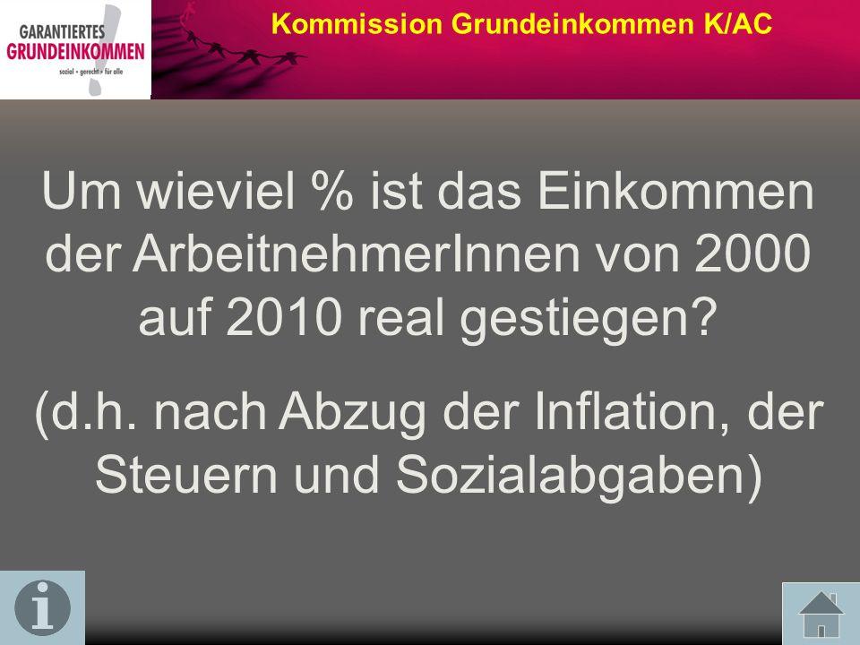 Kommission Grundeinkommen K/AC Kann eine Kindergelderhöhung die Einkommensverhältnisse unter ALG II-Beziehern verbessern?