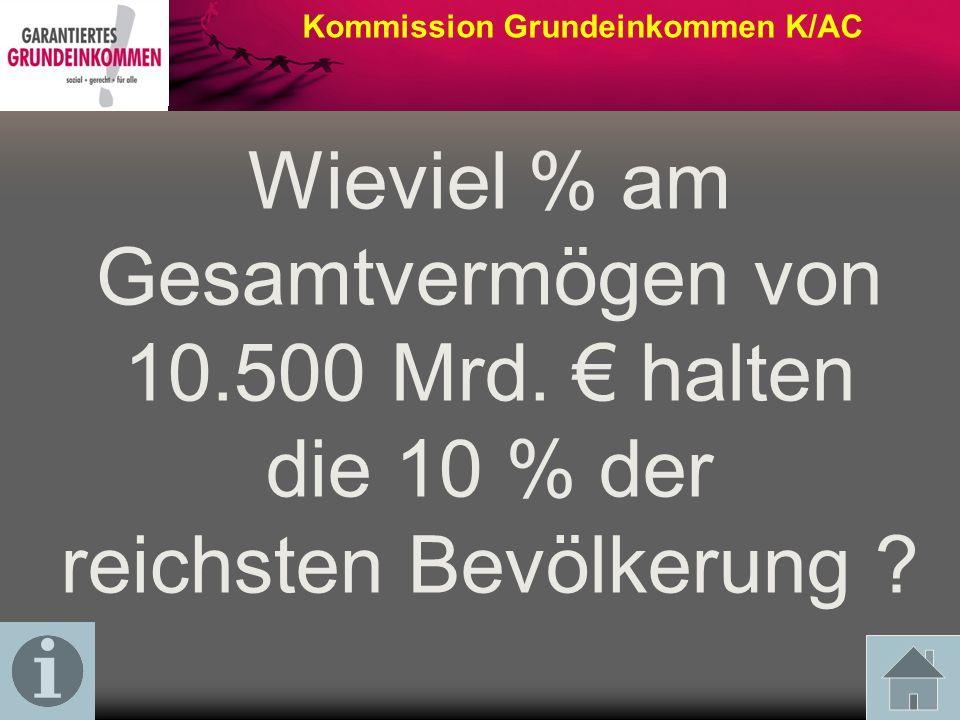 Kommission Grundeinkommen K/AC Wie hoch sind die Steuereinnahmen in Prozent des Bruttoinlandsprodukts.
