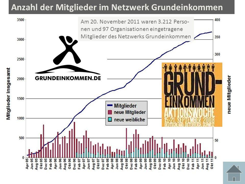 Das Netzwerk Grundeinkommen wurde in Juli 2004 in Berlin gegründet.