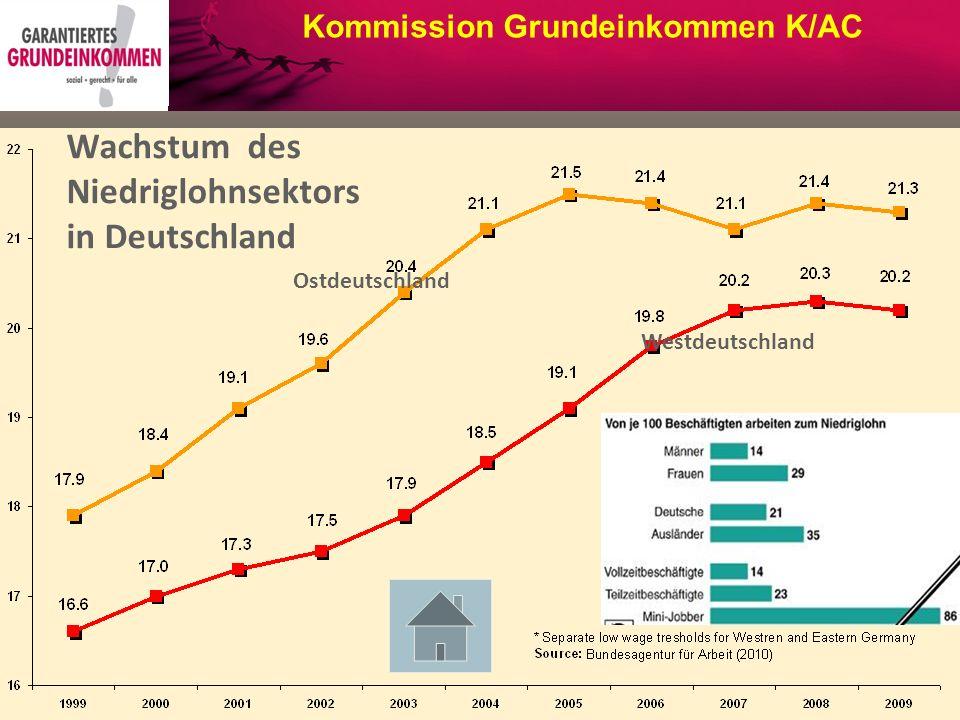 Armutsrisikoquoten für bestimmte Haushaltstypen und Kinderanzahl HaushaltsformArmutsgefährdung in % Kinder insgesamt17,3 % Alleinerziehend, 1 Kind38,2 % Alleinerziehend, 2 Kinder und mehr Kinder41,3 % Paarhaushalt, 1 Kind12,1 % Paarhaushalt, 2 Kinder9,5 % Paarhaushaushalt, 3 Kinder und mehr Kinder14,1 % Kinder nach Migrationshintergrund Deutscher Haushaltsvorstand15,5 % Ausländischer Haushaltsvorstand30,1 % Kinder nach Erwerbsstatus der Eltern Alleinverdiener, Teilzeit16,3 % Alleinverdiener, Vollzeit10,2 % Vollzeit/Teilzeit3,8 % Vollzeit/Vollzeit4,1 % Kommission Grundeinkommen K/AC