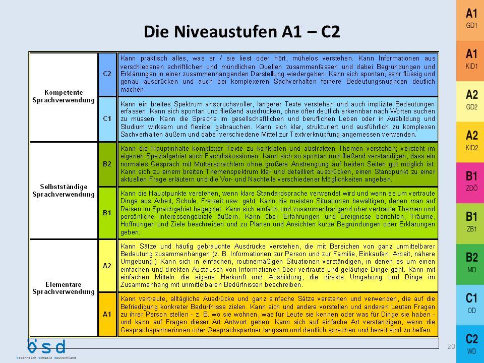 Die Niveaustufen A1 – C2 C1 – C2: Kompetente Sprachverwendung 19 C1 Kann die Hauptinhalte komplexer Texte zu konkreten und abstrakten Themen verstehen