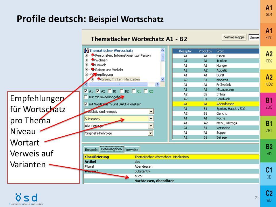 Vom GER zu konkreten Beschreibungen für DEUTSCH 21 Glaboniat, Manuela; Müller, Martin; Rusch, Paul; Schmitz, Helen; Wertenschlag, Lukas: Profile deuts