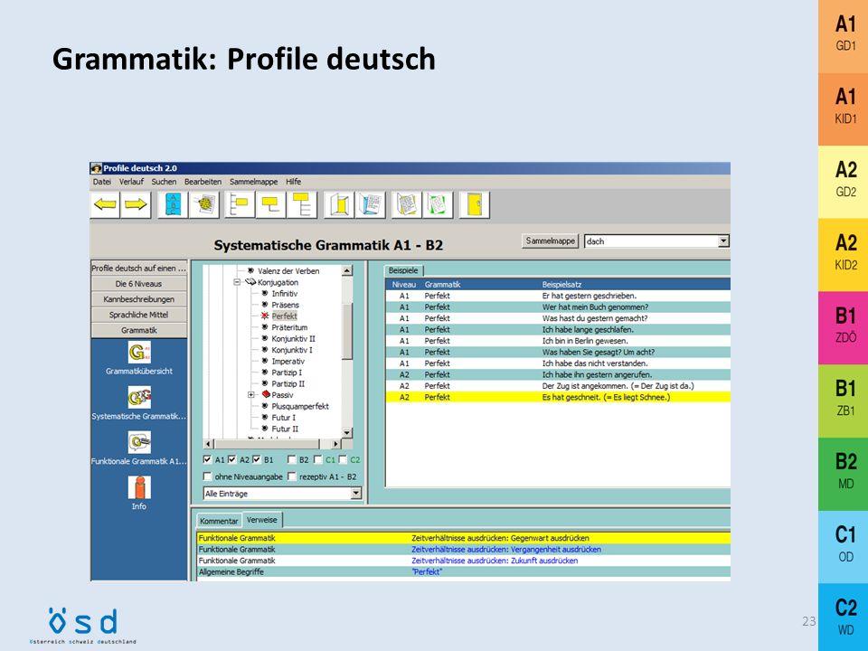 22 Profile deutsch: Beispiel Wortschatz Empfehlungen für Wortschatz pro Thema Niveau Wortart Verweis auf Varianten
