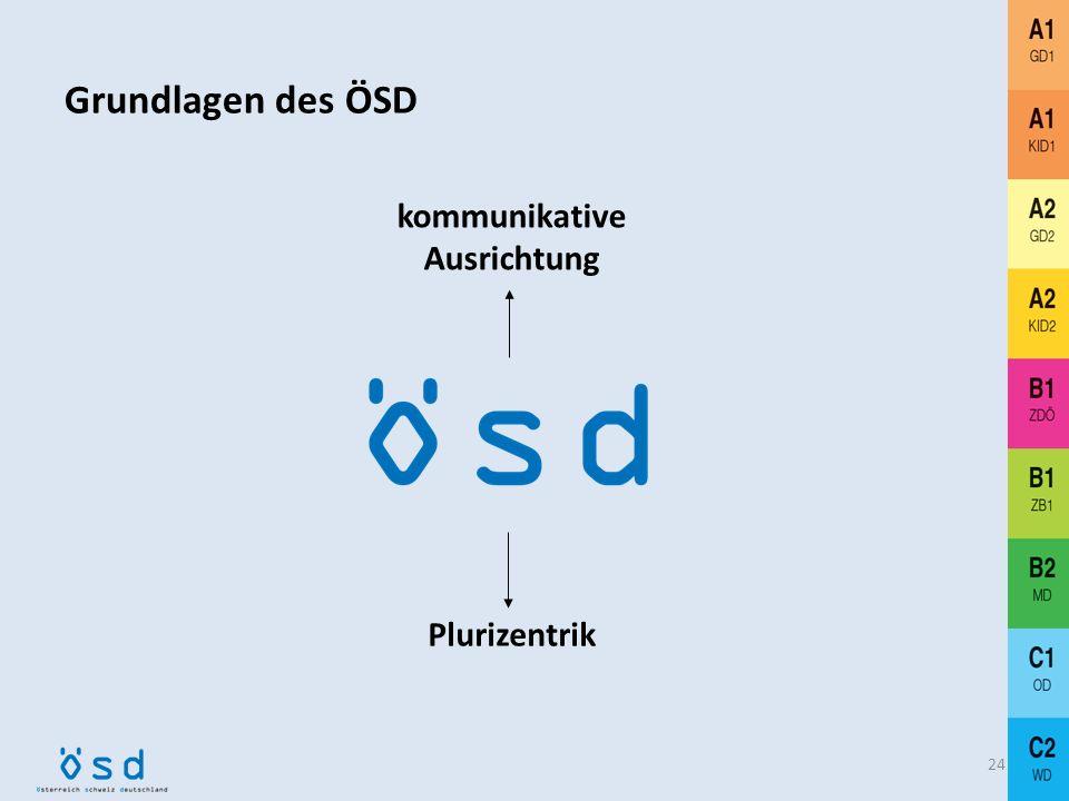 23 Grammatik: Profile deutsch