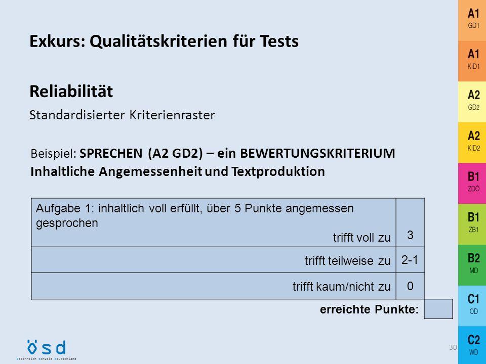 Exkurs: Qualitätskriterien für Tests 29 Reliabilität Standardisierter Kriterienraster Beispiel: SPRECHEN (A2-GD2) – alle BEWERTUNGSKRITERIEN Inhaltlic