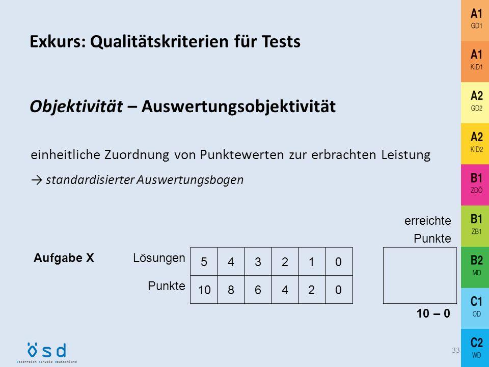 Exkurs: Qualitätskriterien für Tests 32 Objektivität – Durchführungsobjektivität gleiche Bedingungen für alle Teilnehmer/innen Prüfungsordnung