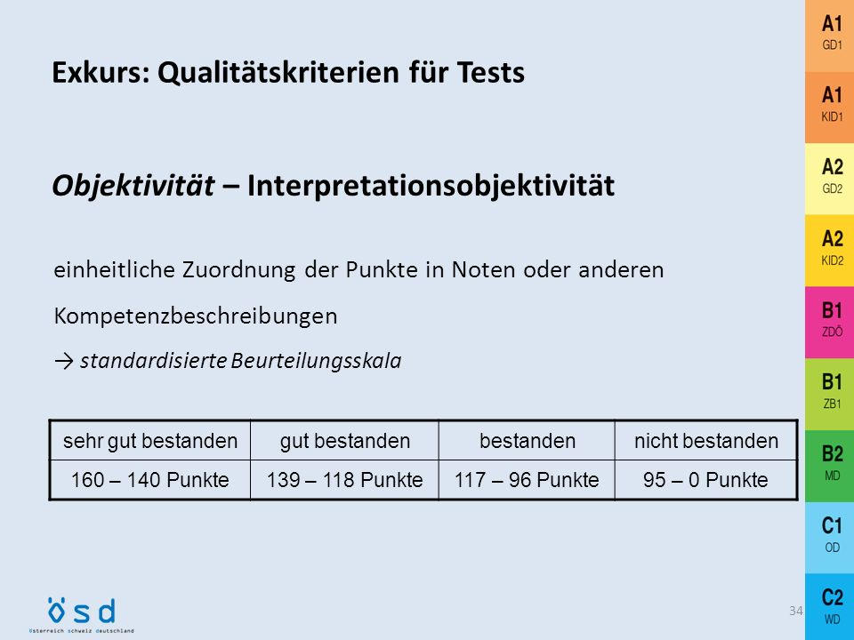 Exkurs: Qualitätskriterien für Tests 33 Objektivität – Auswertungsobjektivität einheitliche Zuordnung von Punktewerten zur erbrachten Leistung standar