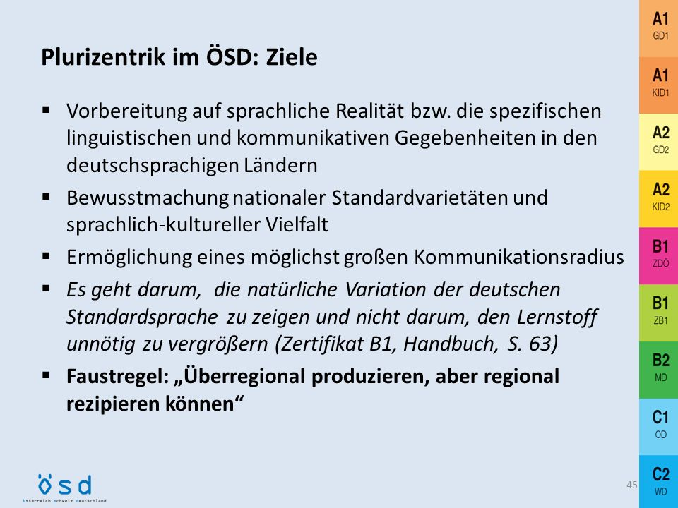 44 Plurizentrik in Profile deutsch: Beispiel Wortschatz Verweis auf Varianten, z. B. Abendessen