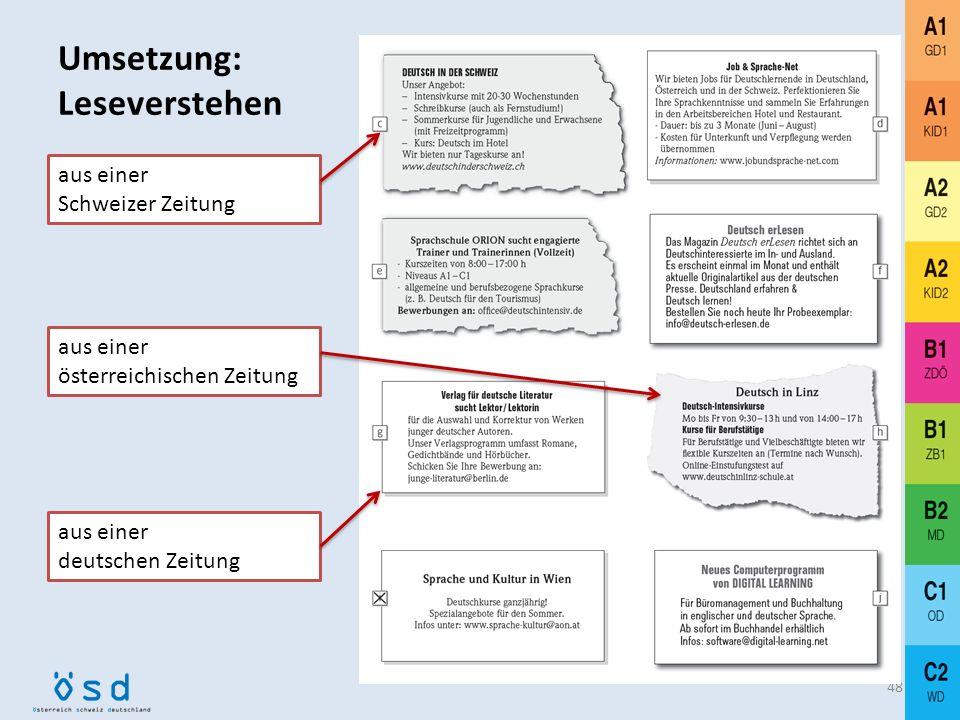 Umsetzung: Leseverstehen 47 aus einer österreichischen Zeitung aus einer deutschen Zeitung aus einer Schweizer Zeitung