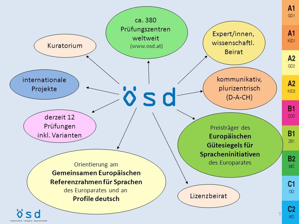 5 ca.380 Prüfungszentren weltweit (www.osd.at) derzeit 12 Prüfungen inkl.