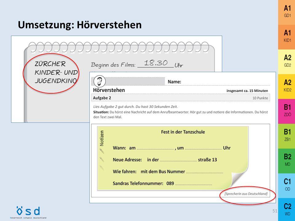 Umsetzung: Hörverstehen 50 Hörtexte: Varianz an Hörsituationen/Textsorten aus D-A-CH Sprecher/innen aus D-A-CH