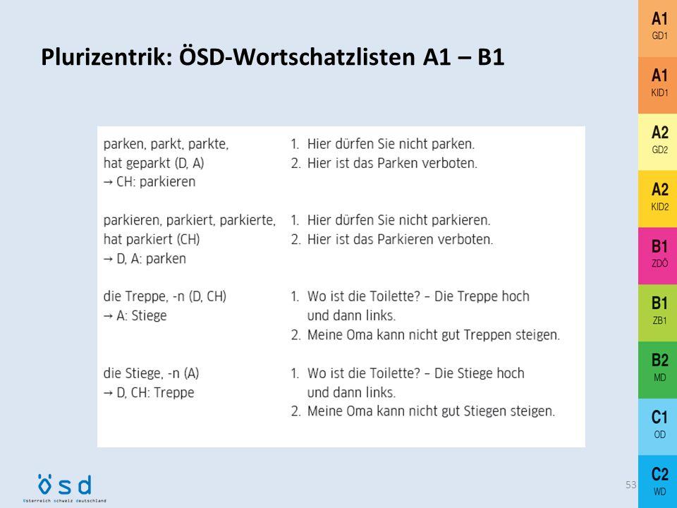 52 Prinzipien und Umsetzung: Sprecher/innen aus D, A, CH Variation innerhalb eines Textes, z. B. Interviews