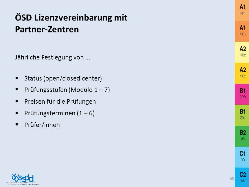Modell Pilot/innen-Schein 58 Teilnahme an der Basisausbildung und den Nachschulungen Abgabe der vorgeschriebenen Probekorrekturen innerhalb von 4 Woch