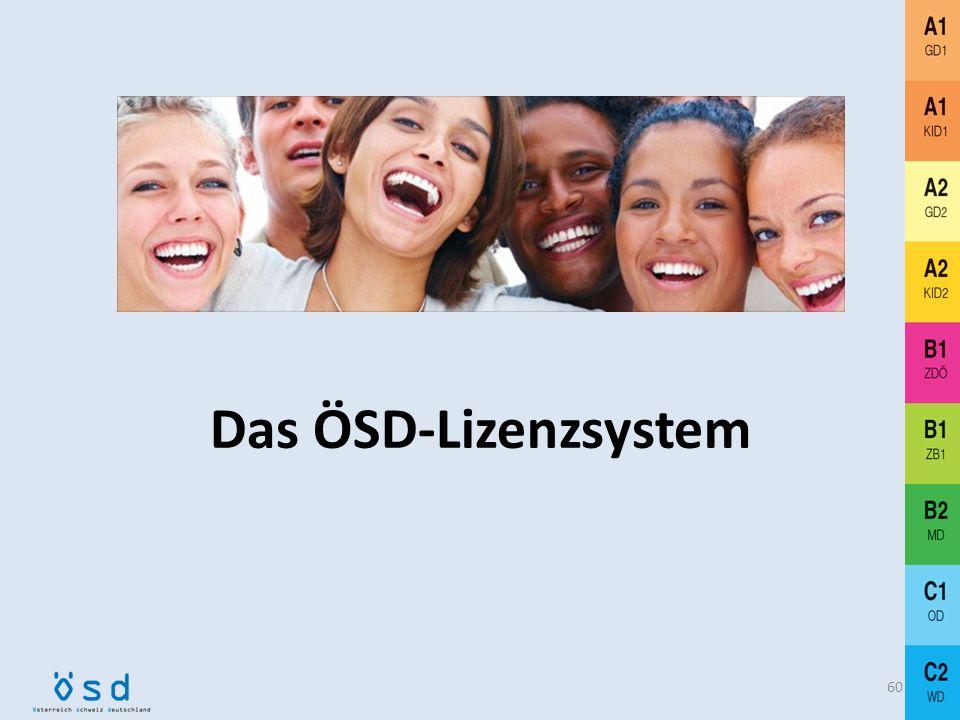 ÖSD Lizenzvereinbarung mit Partner-Zentren 59 Jährliche Festlegung von... Status (open/closed center) Prüfungsstufen (Module 1 – 7) Preisen für die Pr