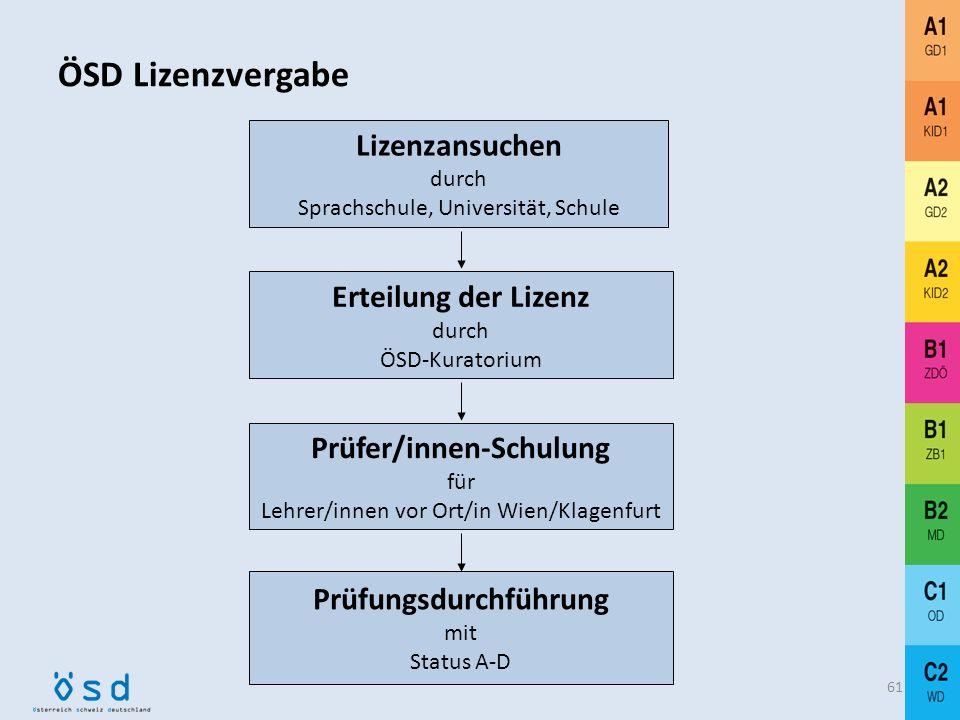 Das ÖSD-Lizenzsystem 60