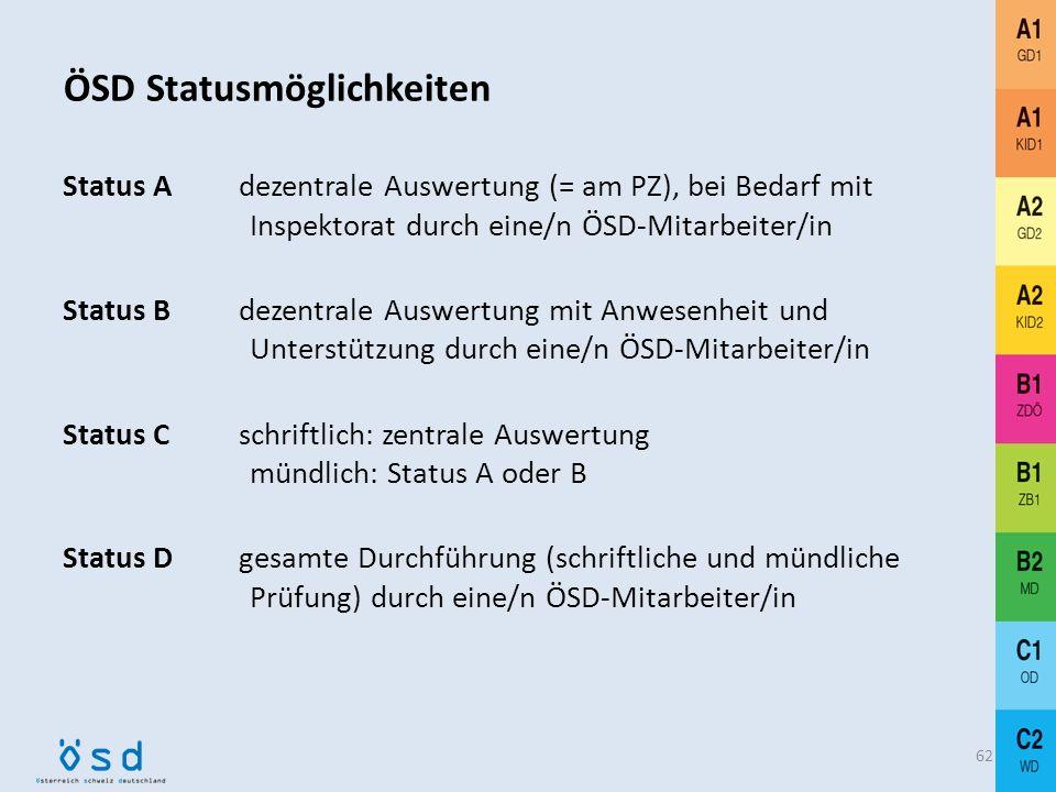ÖSD Lizenzvergabe 61 Lizenzansuchen durch Sprachschule, Universität, Schule Erteilung der Lizenz durch ÖSD-Kuratorium Prüfungsdurchführung mit Status