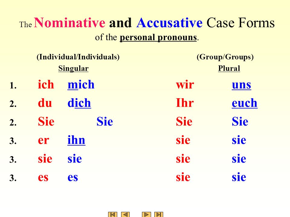 In the active voice, the Nominative Case is for the = marks the grammatical subject = actor(s)/doer(s)/be-er(s) and its/their equivalent(s) = predicate noun(s).