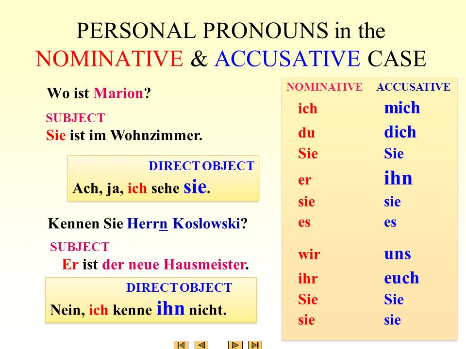 PERSONAL PRONOUNS in the NOMINATIVE & ACCUSATIVE CASE Wo ist Marion.