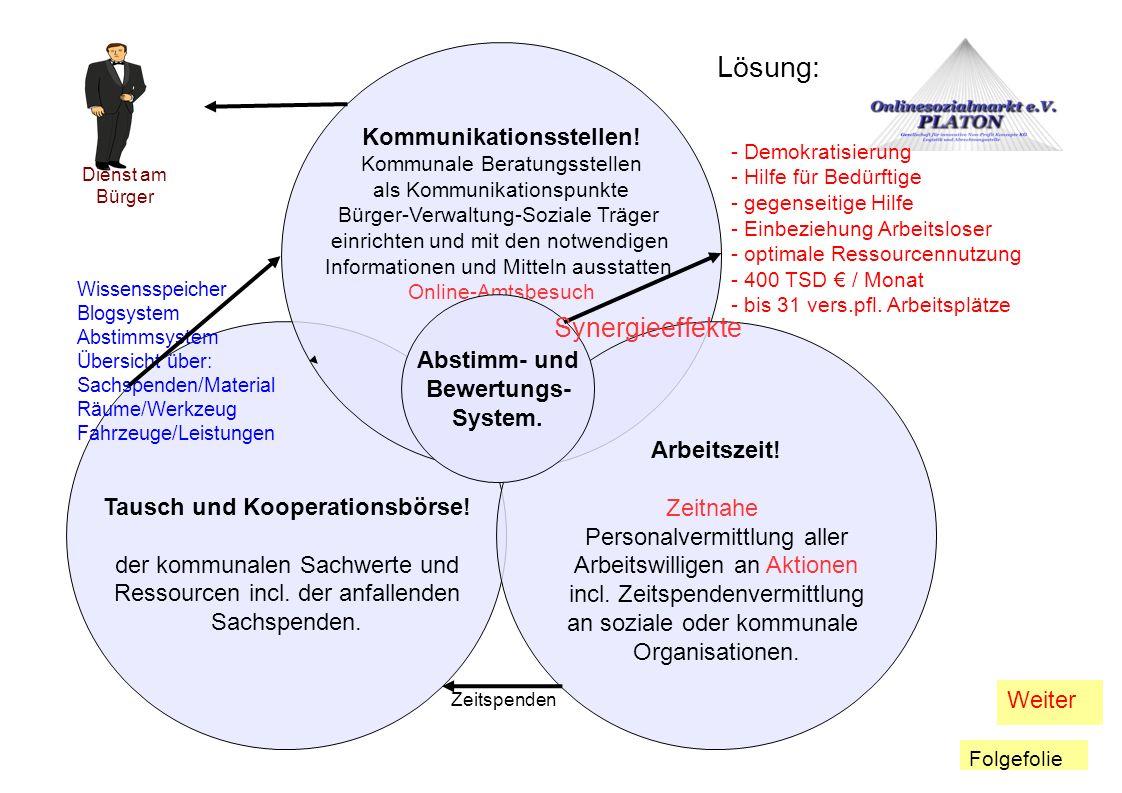 Tausch und Kooperationsbörse.der kommunalen Sachwerte und Ressourcen incl.