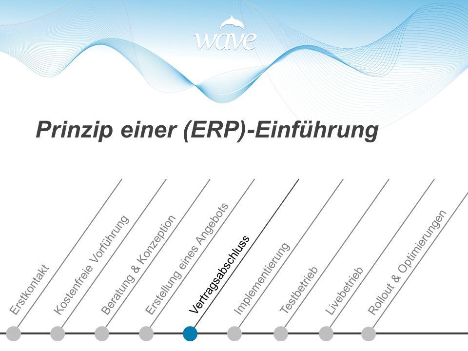 Prinzip einer (ERP)-Einführung ErstkontaktKostenfreie VorführungBeratung & KonzeptionErstellung eines AngebotsVertragsabschlussImplementierungTestbetriebLivebetrieb Rollout & Optimierungen