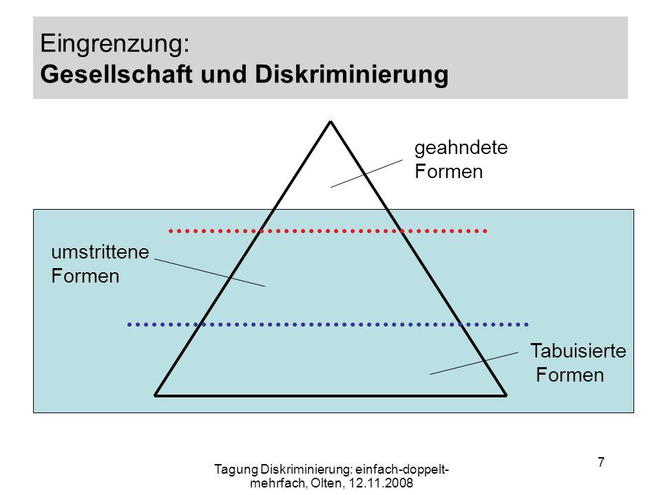 7 Eingrenzung: Gesellschaft und Diskriminierung geahndete Formen umstrittene Formen Tabuisierte Formen Tagung Diskriminierung: einfach-doppelt- mehrfa
