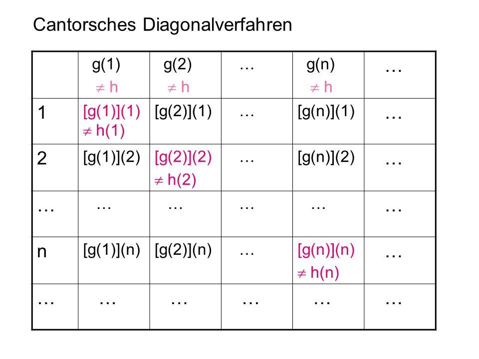Cantorsches Diagonalverfahren g(1) h g(2) h … g(n) h … 1 [g(1)](1) h(1) [g(2)](1) …[g(n)](1) … 2 [g(1)](2)[g(2)](2) h(2) …[g(n)](2) … … … … … … … n [g