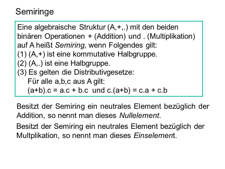 Semiringe Eine algebraische Struktur (A,+,.) mit den beiden binären Operationen + (Addition) und. (Multiplikation) auf A heißt Semiring, wenn Folgende