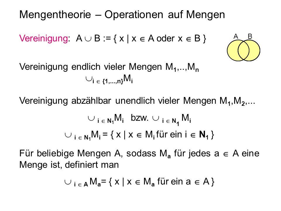 Mengentheorie – Operationen auf Mengen Durchschnitt: A B := { x | x A und x B } analog i {1,...,n} M i, i N 1 M i, i A M a A und B sind disjunkt wenn A B = Differenzmenge: A – B := { x | x A und x B } AB AB A B _ AB Gilt A B, so nennt man B – A das Komplement von A (bezüglich B), geschrieben A oder A c
