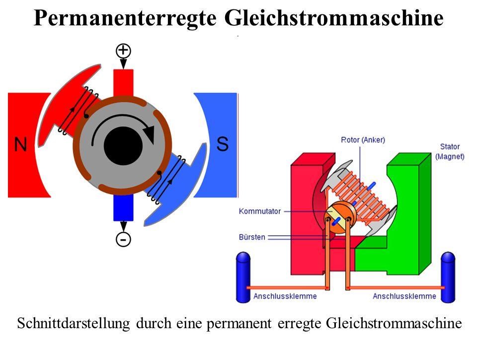 Permanenterregte Gleichstrommaschine Schnittdarstellung durch eine permanent erregte Gleichstrommaschine