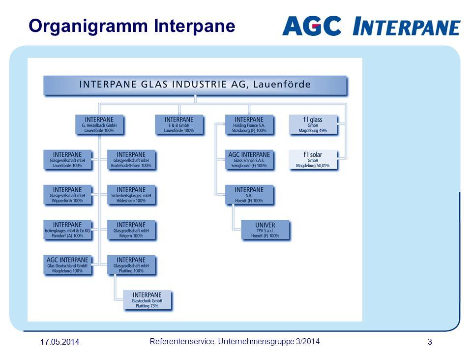 17.05.20143 Referentenservice: Unternehmensgruppe 3/2014 3 Organigramm Interpane