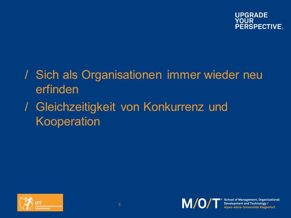 6 /Sich als Organisationen immer wieder neu erfinden /Gleichzeitigkeit von Konkurrenz und Kooperation