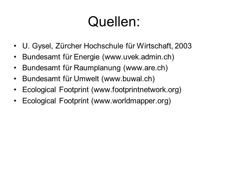 Quellen: U. Gysel, Zürcher Hochschule für Wirtschaft, 2003 Bundesamt für Energie (www.uvek.admin.ch) Bundesamt für Raumplanung (www.are.ch) Bundesamt