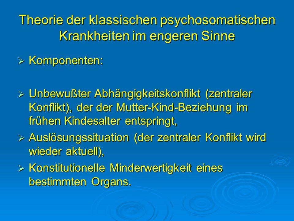 Theorie der klassischen psychosomatischen Krankheiten im engeren Sinne Komponenten: Komponenten: Unbewußter Abhängigkeitskonflikt (zentraler Konflikt)
