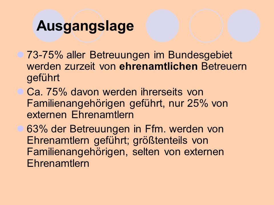 Ausgangslage Refab in Frankfurt/Main hat sich zum Ziel gesetzt, den Anteil von 63% ehrenamtlich geführten Betreuungen zu halten bzw.