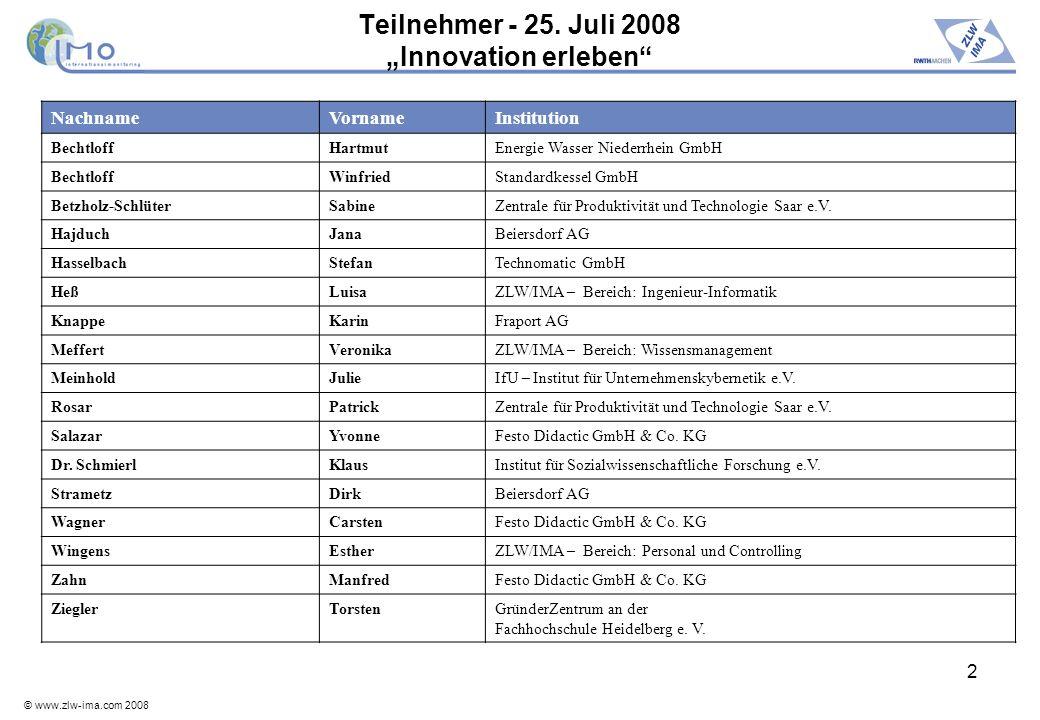 © www.zlw-ima.com 2008 2 Teilnehmer - 25. Juli 2008 Innovation erleben NachnameVornameInstitution BechtloffHartmutEnergie Wasser Niederrhein GmbH Bech
