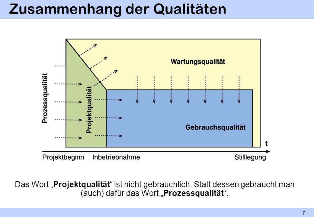 Zusammenhang der Qualitäten Das Wort Projektqualität ist nicht gebräuchlich. Statt dessen gebraucht man (auch) dafür das Wort Prozessqualität. 7