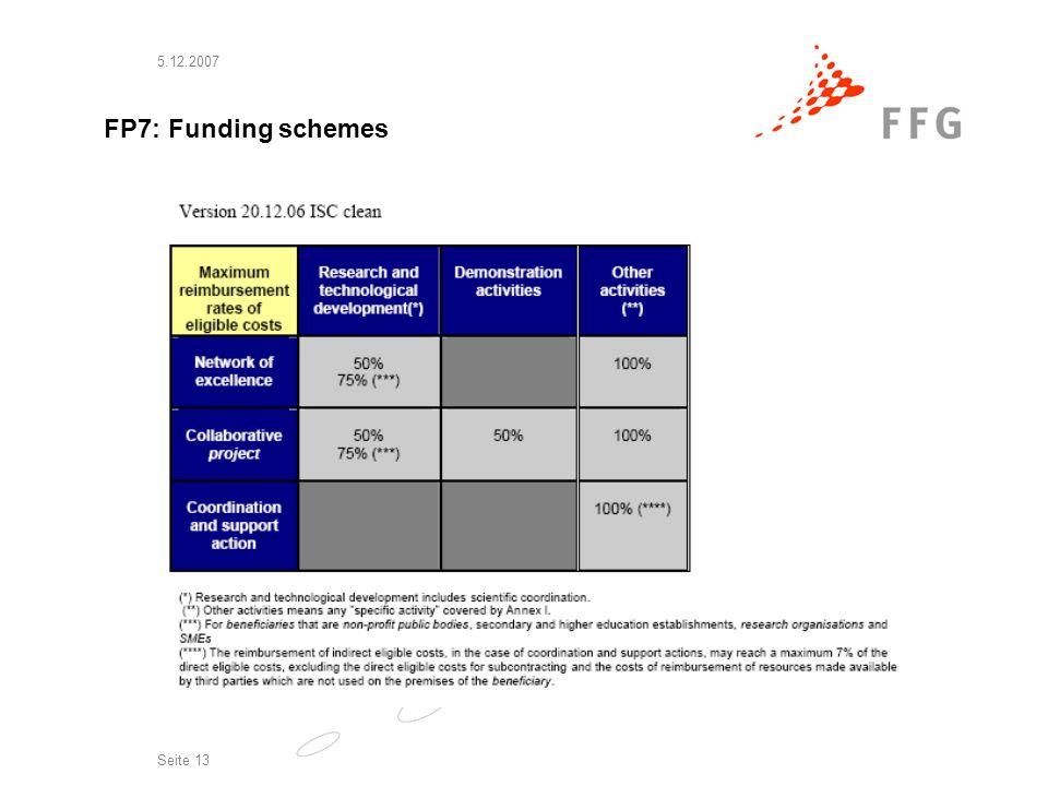 5.12.2007 Seite 13 FP7: Funding schemes