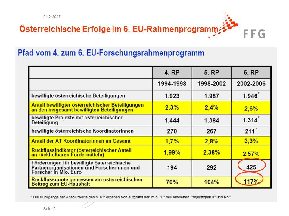 5.12.2007 Seite 3 Österreichische Erfolge im 6. EU-Rahmenprogramm