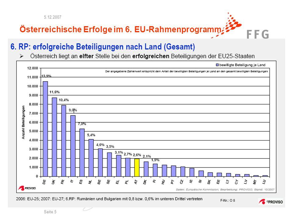 5.12.2007 Seite 5 Österreichische Erfolge im 6. EU-Rahmenprogramm