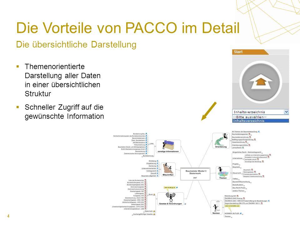 4 Die Vorteile von PACCO im Detail Die übersichtliche Darstellung Themenorientierte Darstellung aller Daten in einer übersichtlichen Struktur Schneller Zugriff auf die gewünschte Information