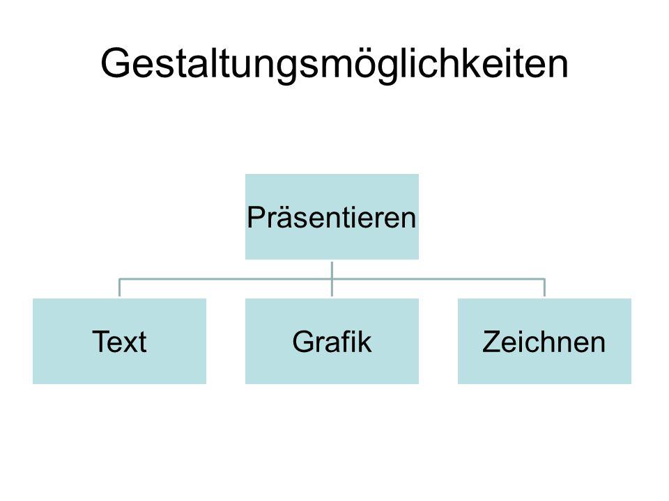 Gestaltungsmöglichkeiten Präsentieren TextGrafikZeichnen