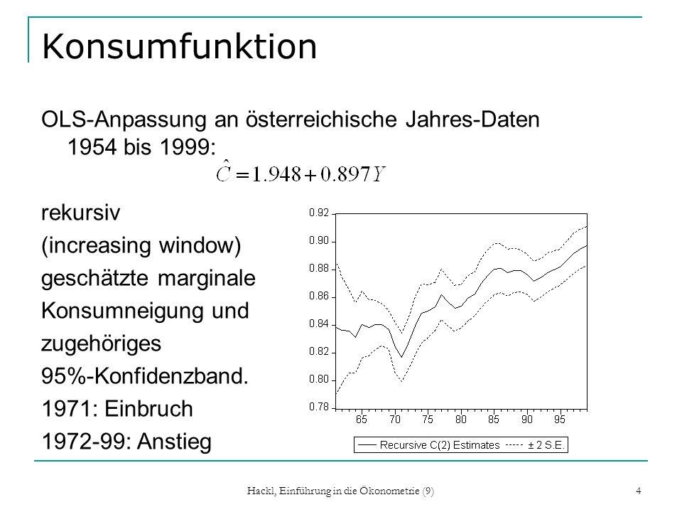 Hackl, Einführung in die Ökonometrie (9) 5 Dummy-Variable Dummy-Variable: Regressor, der ein Ereignis oder einen Umstand anzeigt; er hat den Wert 1 in Perioden, in denen der Umstand zutrifft, sonst den Wert 0 Beispiele: t D74 Nach74 Periode einer Hochkonjunktur/Stagnation --------------------- Ölpreis-Schock 1974.