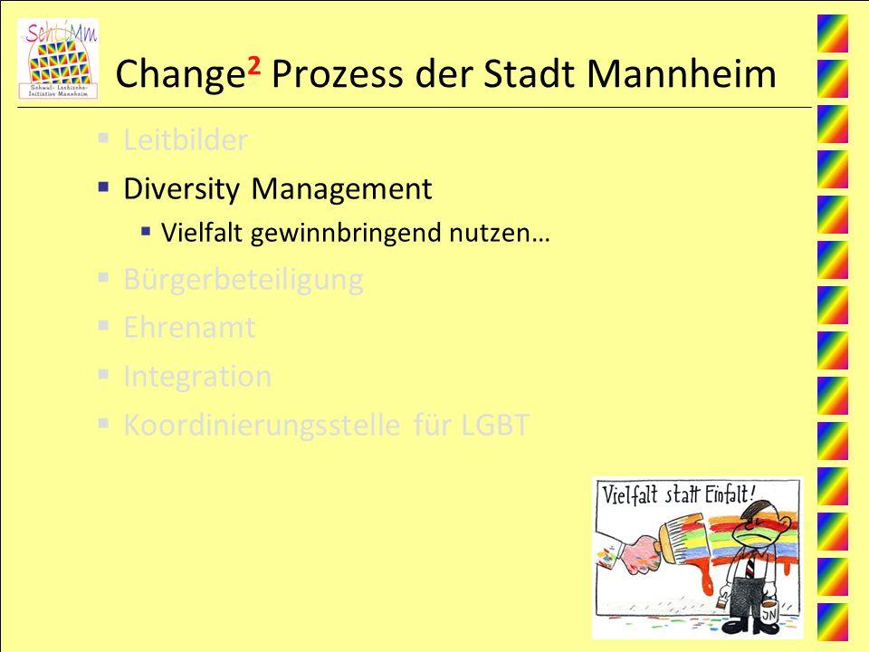 Change 2 Prozess der Stadt Mannheim Leitbilder Diversity Management Vielfalt gewinnbringend nutzen… Bürgerbeteiligung Ehrenamt Integration Koordinierungsstelle für LGBT