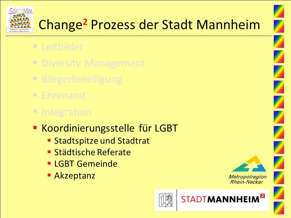 Change 2 Prozess der Stadt Mannheim Leitbilder Diversity Management Bürgerbeteiligung Ehrenamt Integration Koordinierungsstelle für LGBT Stadtspitze und Stadtrat Städtische Referate LGBT Gemeinde Akzeptanz