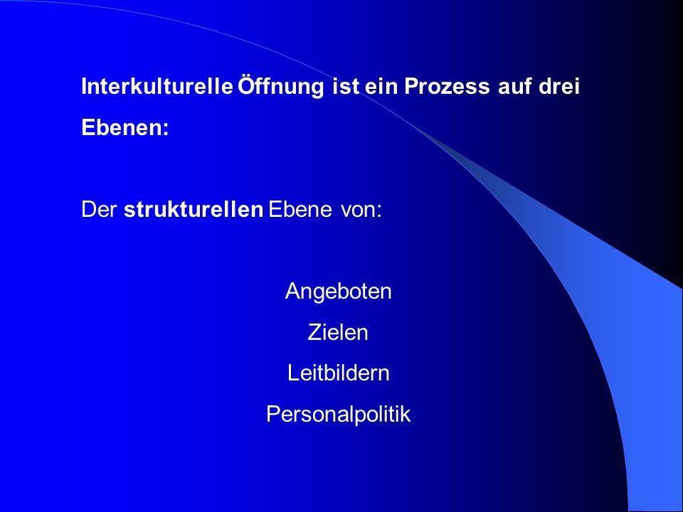 Interkulturelle Öffnung ist ein Prozess auf drei Ebenen: Der strukturellen Ebene von: Angeboten Zielen Leitbildern Personalpolitik