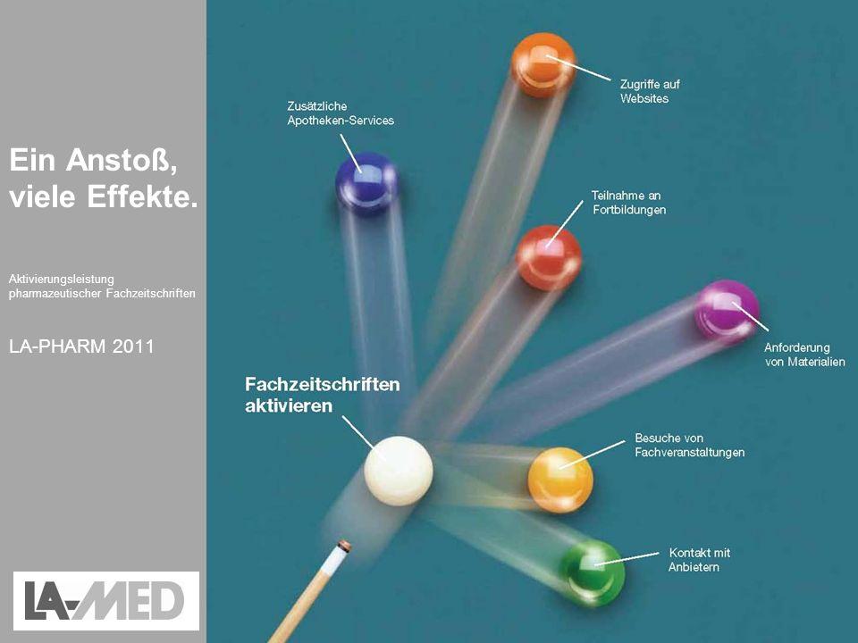 Aktivierungsleistung pharmazeutischer Fachzeitschriften – LA-PHARM 2011 Ein Anstoß, viele Effekte.