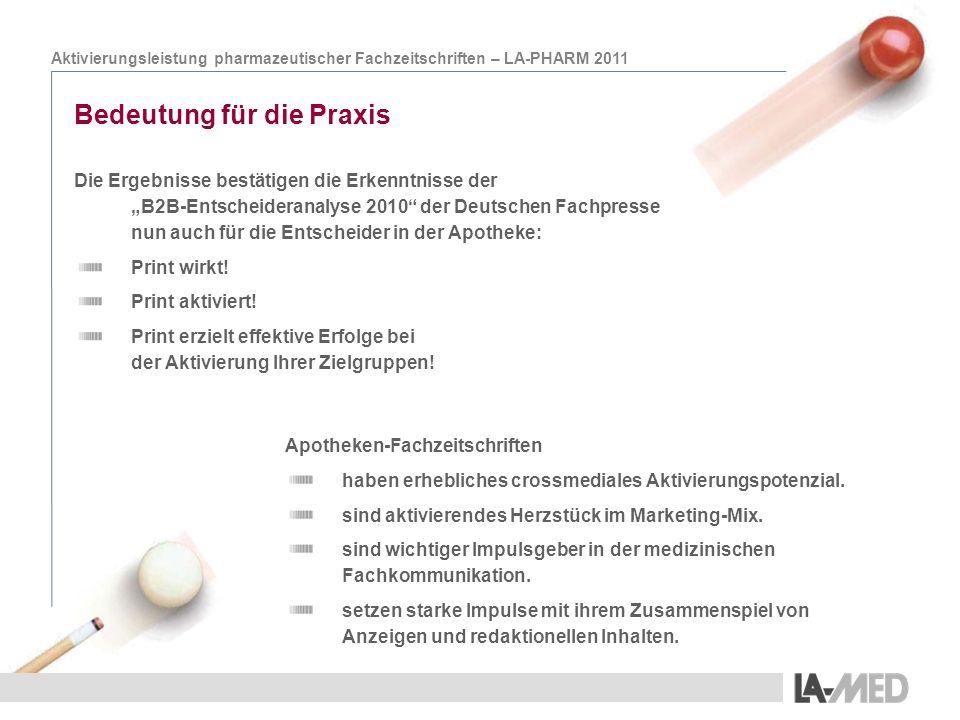 Aktivierungsleistung pharmazeutischer Fachzeitschriften – LA-PHARM 2011 Bedeutung für die Praxis Die Ergebnisse bestätigen die Erkenntnisse der B2B-Entscheideranalyse 2010 der Deutschen Fachpresse nun auch für die Entscheider in der Apotheke: Print wirkt.