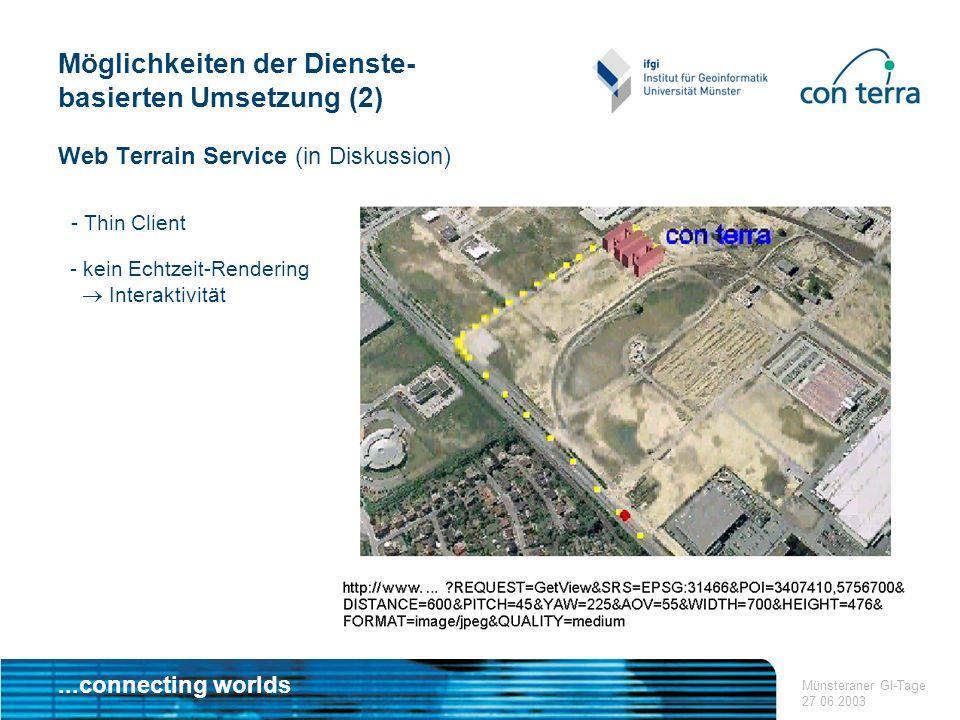 ...connecting worlds Münsteraner GI-Tage 27.06.2003 Möglichkeiten der Dienste- basierten Umsetzung (2) Web Terrain Service (in Diskussion) - Thin Client - kein Echtzeit-Rendering Interaktivität