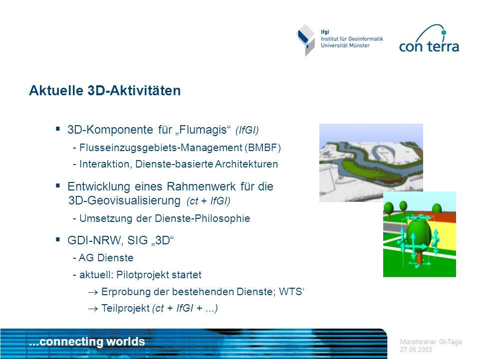 ...connecting worlds Münsteraner GI-Tage 27.06.2003 Aktuelle 3D-Aktivitäten 3D-Komponente für Flumagis (IfGI) - Flusseinzugsgebiets-Management (BMBF) - Interaktion, Dienste-basierte Architekturen Entwicklung eines Rahmenwerk für die 3D-Geovisualisierung (ct + IfGI) - Umsetzung der Dienste-Philosophie GDI-NRW, SIG 3D - AG Dienste - aktuell: Pilotprojekt startet Erprobung der bestehenden Dienste; WTS Teilprojekt (ct + IfGI +...)