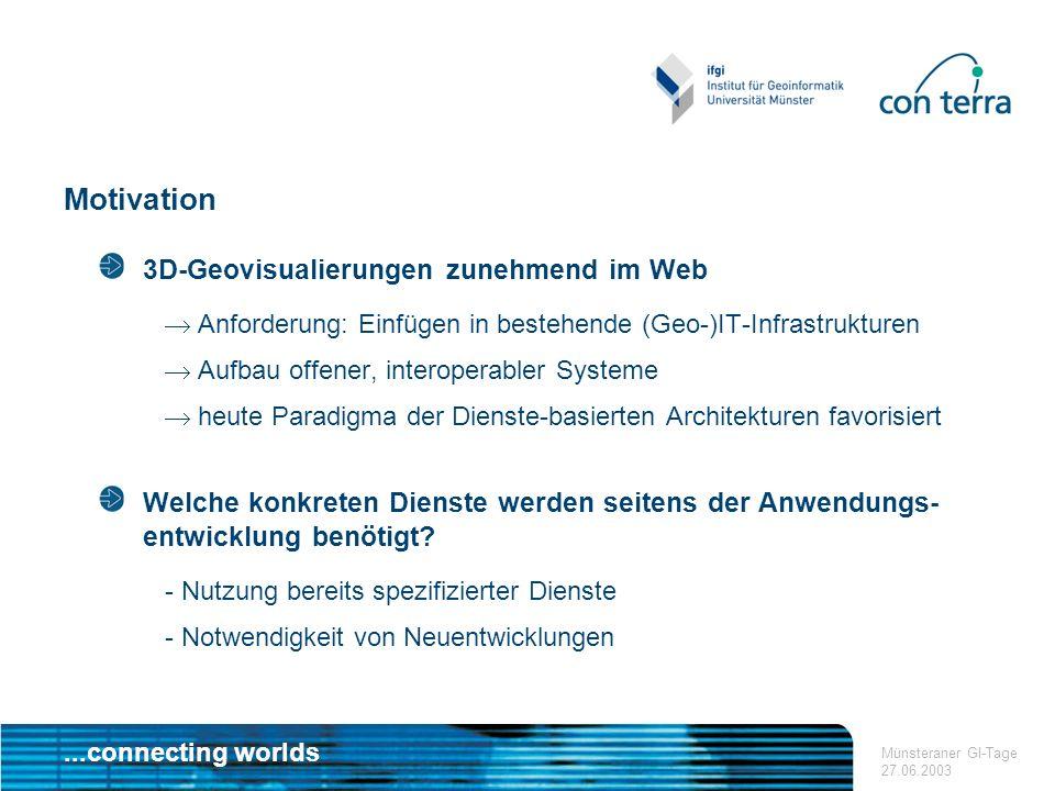 ...connecting worlds Münsteraner GI-Tage 27.06.2003 Motivation 3D-Geovisualierungen zunehmend im Web Anforderung: Einfügen in bestehende (Geo-)IT-Infr